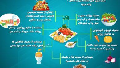 تصویر توصیه های تغذیه برای پیشگیری از ویروس کرونا